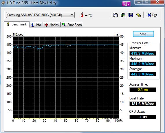 HDTune_Benchmark_Samsung_SSD_850_EVO_500G.png
