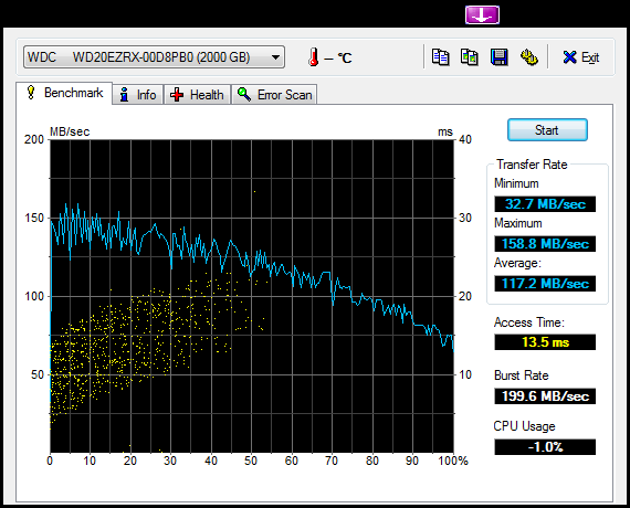 HDTune_Benchmark_WDC_____WD20EZRX-00D8PB0.png